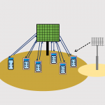 Introduction to Phase Array Antenna in 5G Network