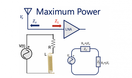 Maximum Power Transfer in RF Circuits