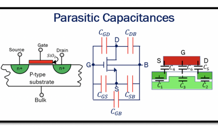 Parasitic Capacitances in MOS Transistor