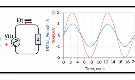 Analysis of Power and Phasor in RF systems