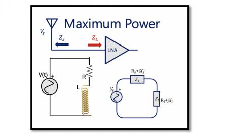 Maximum Power Transfer in RF Circuits