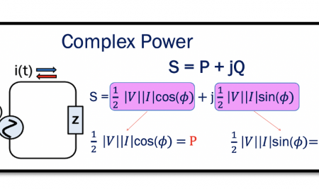 Complex Power in AC Circuits