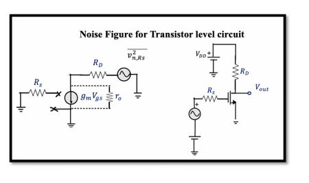 Finding the Noise Figure for Transistor Level – Example