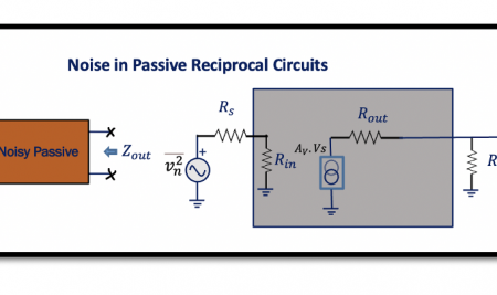 Noise in Passive Reciprocal Circuits