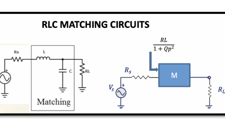 Understanding the Concept of RLC Matching Circuits
